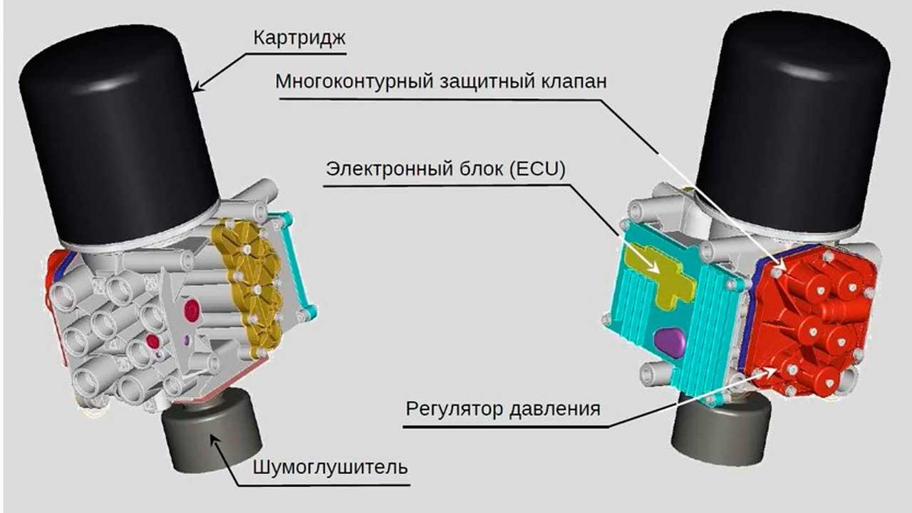 скачать схема пневмосистемы рено магнум
